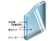 複層ガラスのイラスト